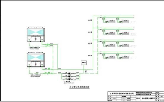 乳业冰水系统图></p></div> <h3>五、机房现场 </h3> <div align=