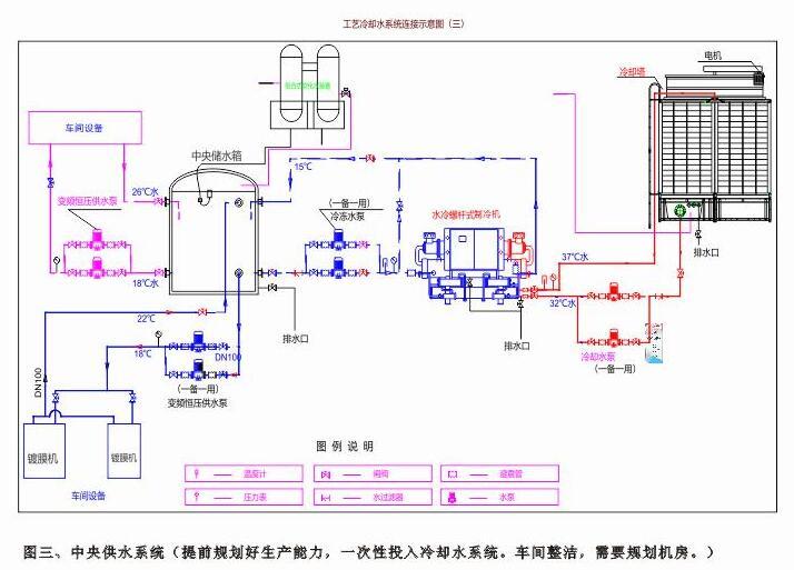 反应釜降温解决方案:冷却水循环系统
