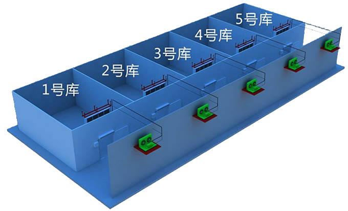 小型果蔬冷库制冷系统